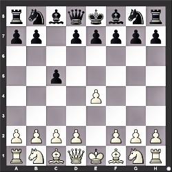 B20-B99 1.e4 c5: Sicilian Defence