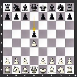 D00–D69 1.d4 d5 Closed Game