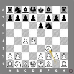 E10 1.d4 Nf6 2.c4 e6 3.Nf3 Irregular Indian